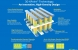 英特爾美光發表3D XPoint晶片 快1千倍