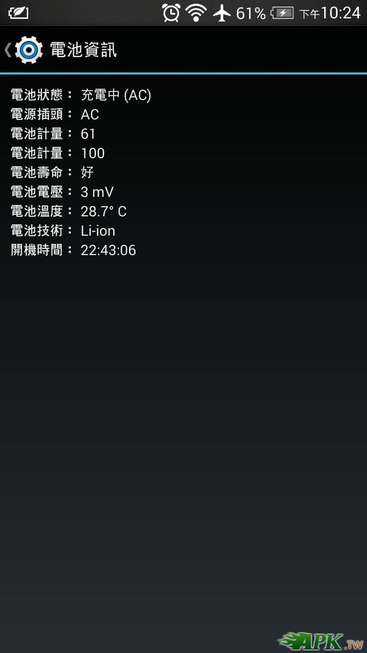 htc one 電壓