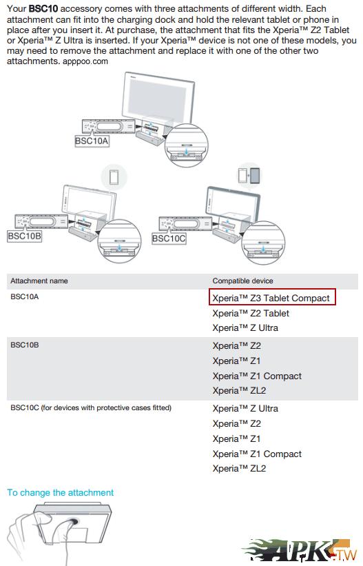 Sony Xperia Z3 Tablet Compact 現身支援列表,是款小尺寸平板電腦