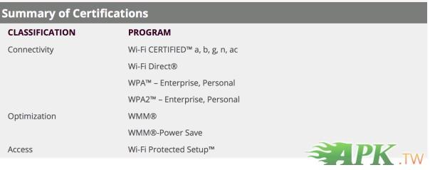 HTC 新機種通過 Wi-Fi 聯盟檢驗,配備 Android L 作業系統