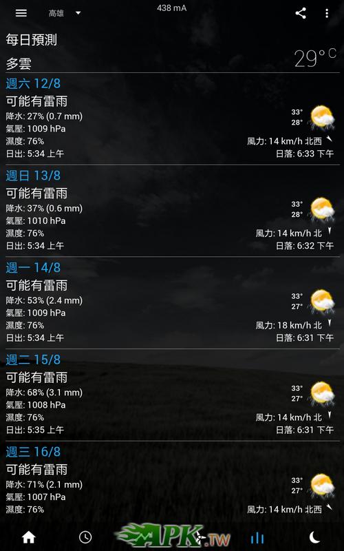 Screenshot_2017-08-12-02-04-34.png