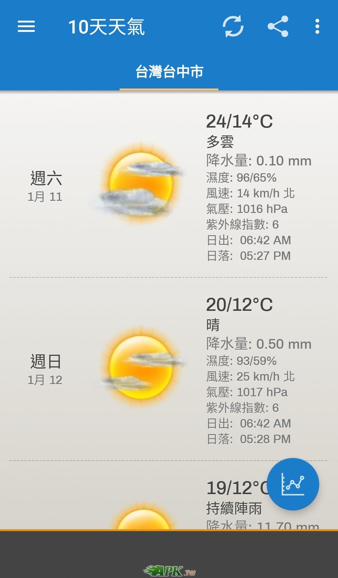 WeatherClockWidget_6.1.3.2_2.jpg