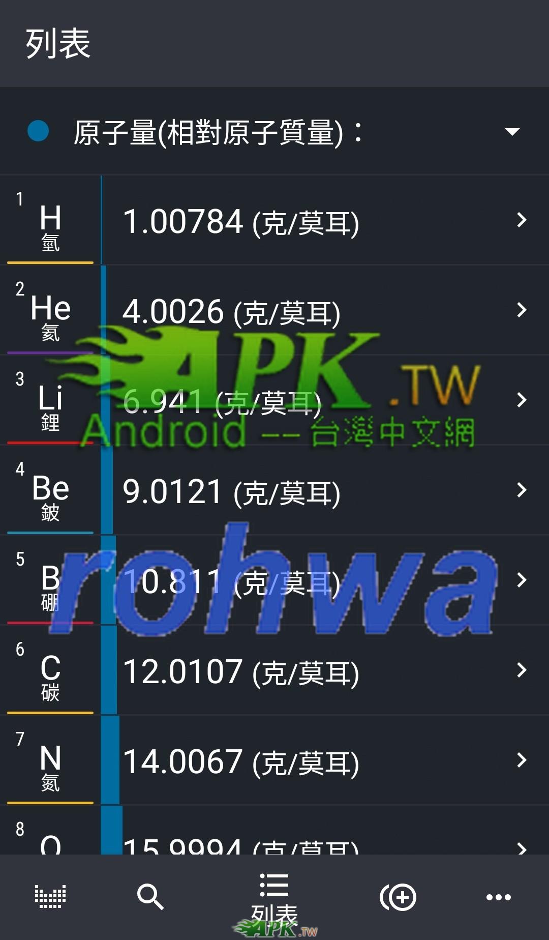 Periodic__3_.jpg