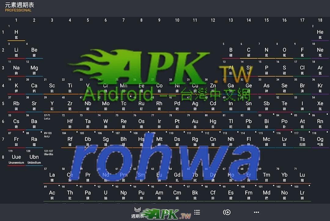 Periodic__4_.jpg